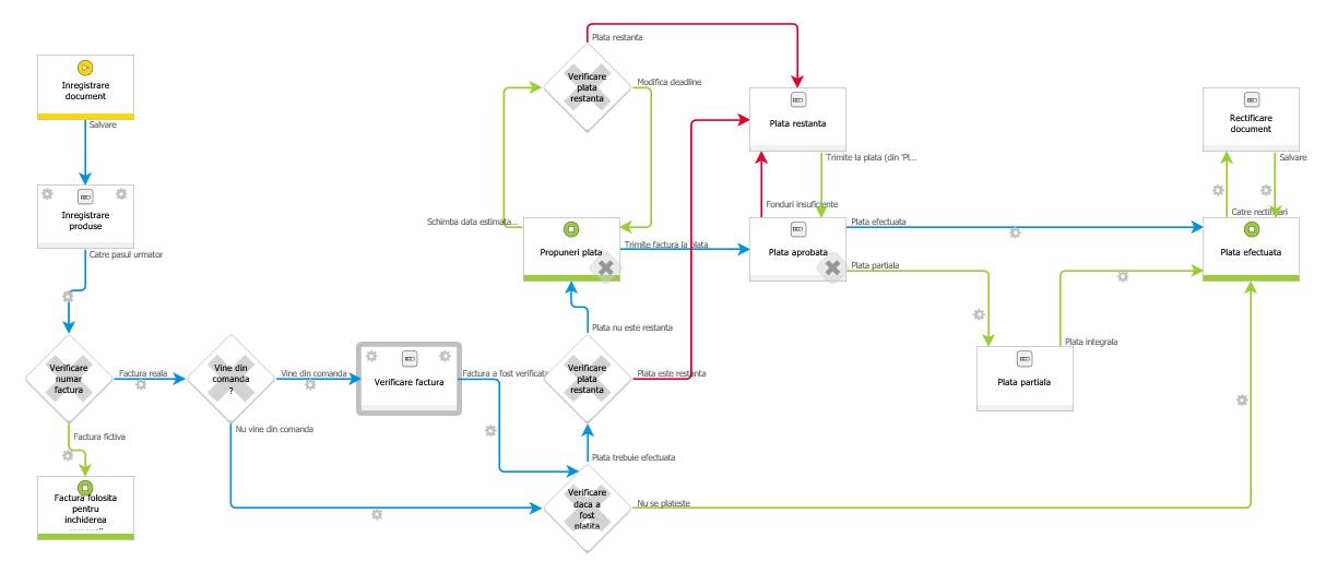 Digitalization Workflow Diagram